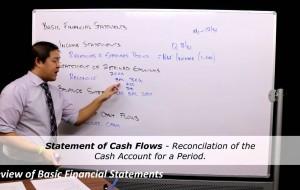 eLanka   Review of Financial Accounting